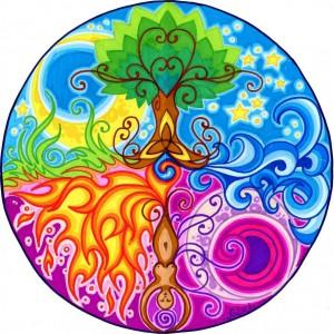 Logo Site Mandalas