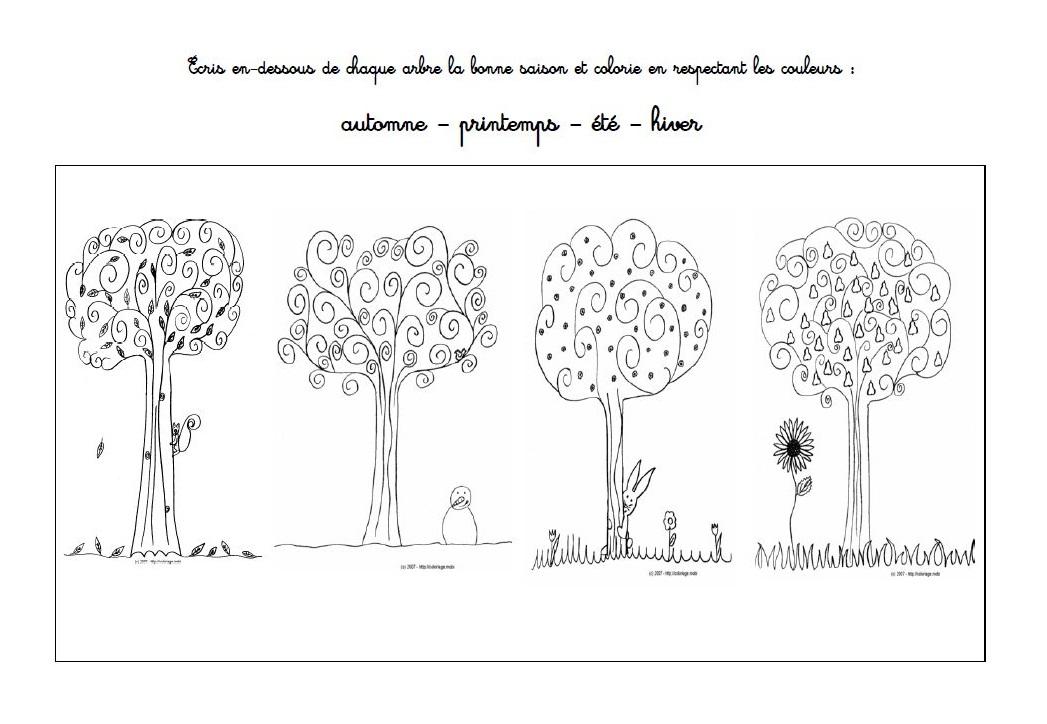 Coloriage Arbre Dete.Les Mois Et Les Saisons La Class De Mr Bernard Coloriage Saisons